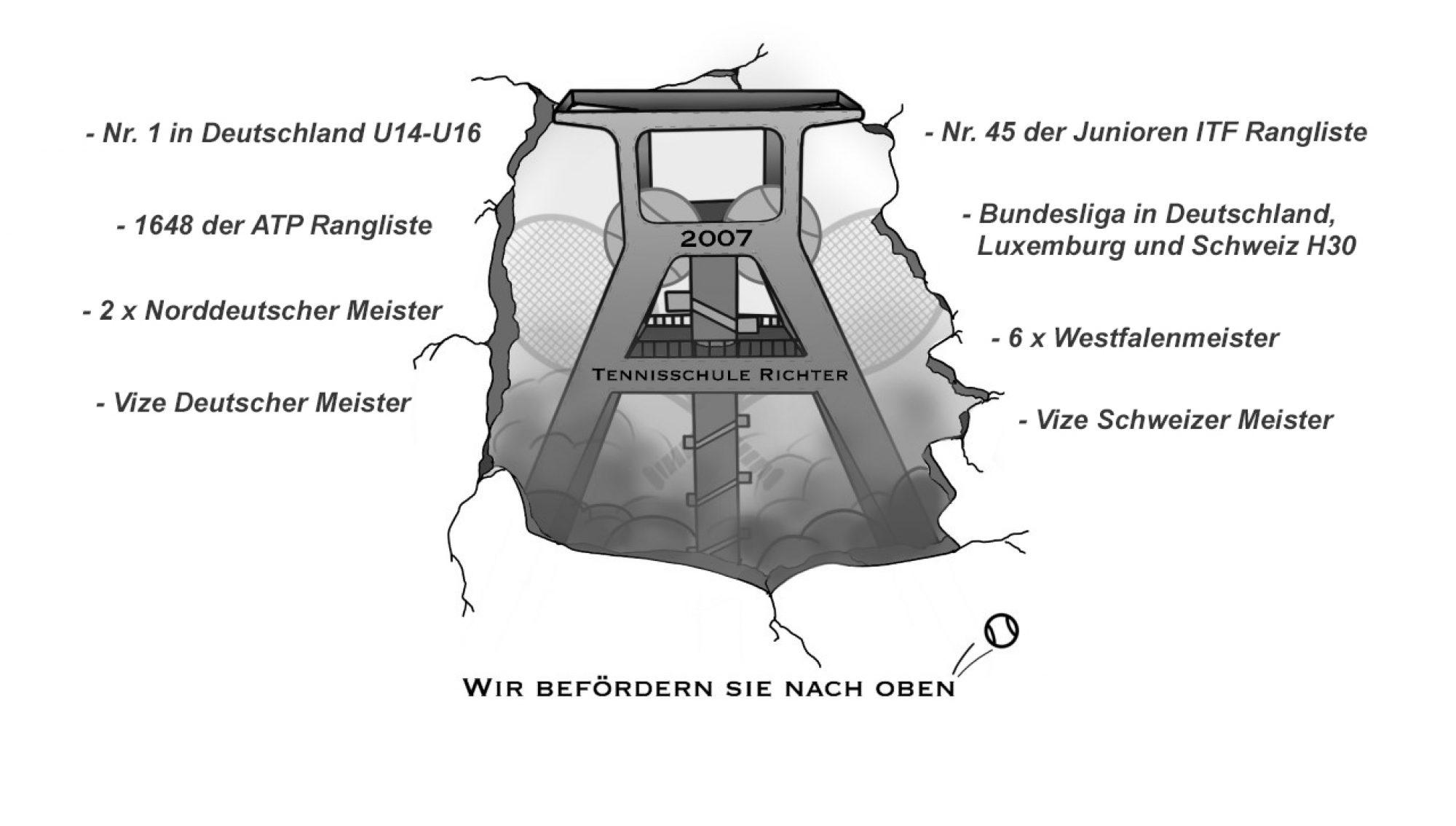 Tennisschule Tim Richter
